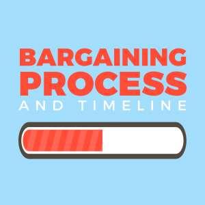 Bargaining process and timeline