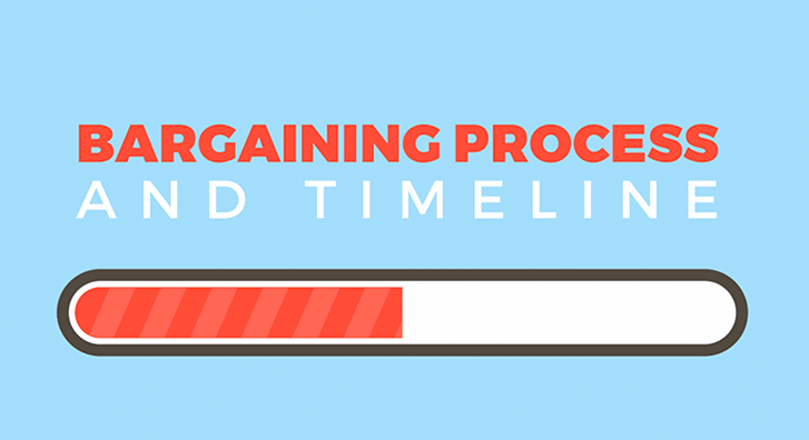 Bargaining process header